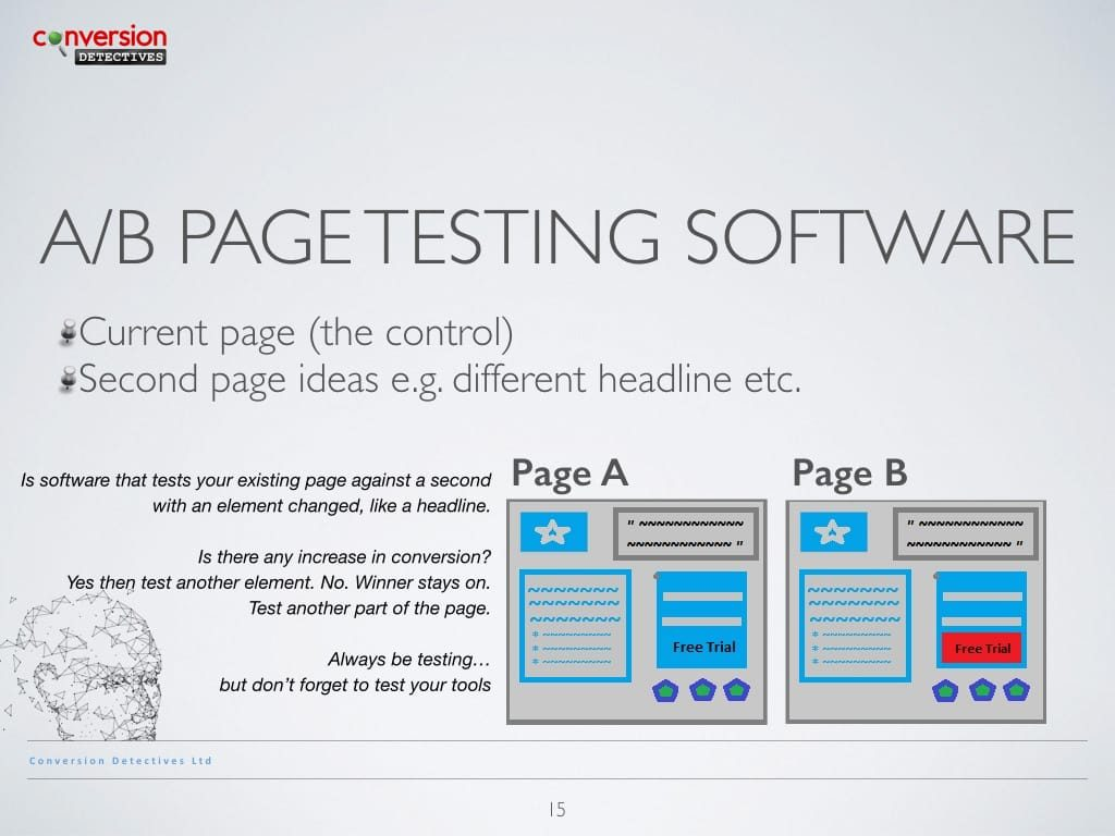 A/B Page Testing