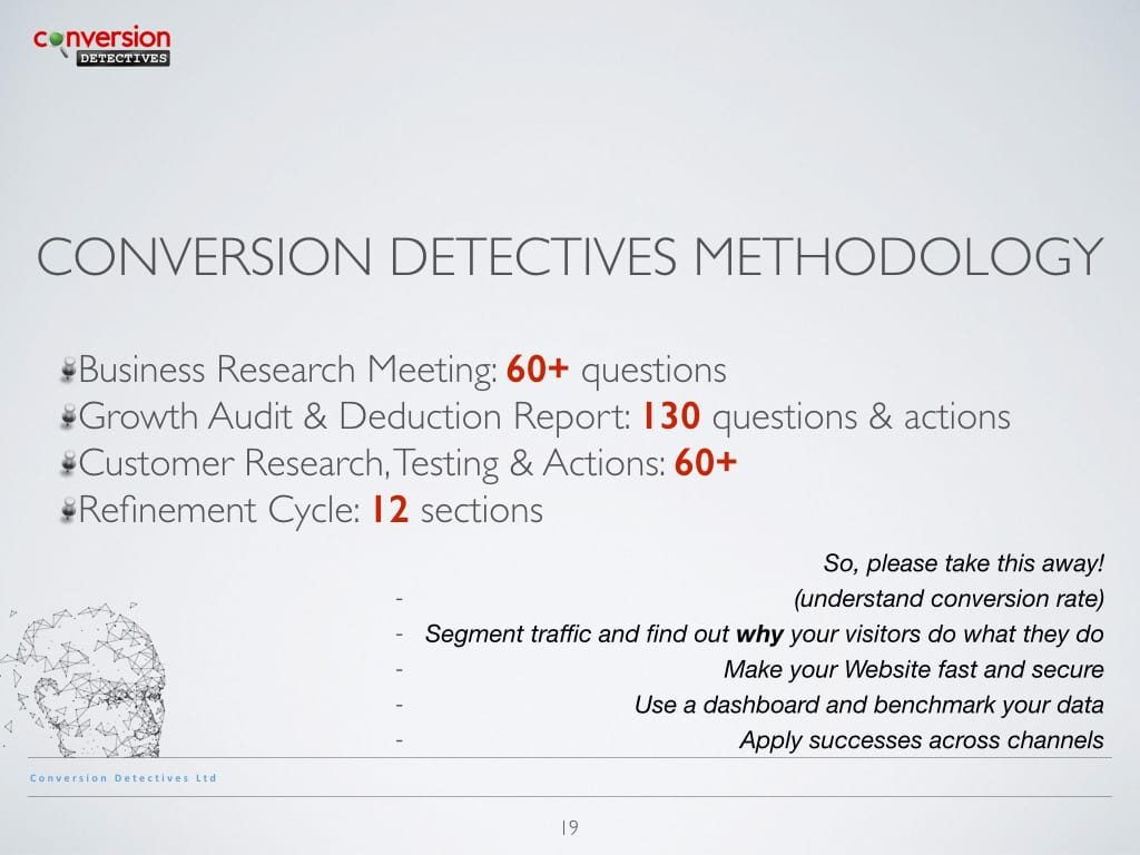 Conversion Detectives Methodology