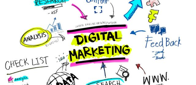 Understanding Digital Marketing Now
